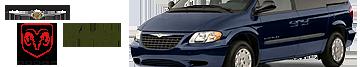 Silniki Chrysler / Jeep